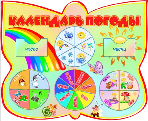 Днепропетровск погода прогноз на 3 дня